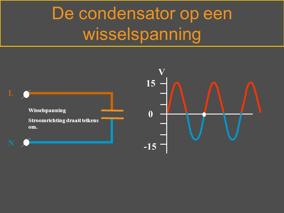 De condensator op een wisselspanning