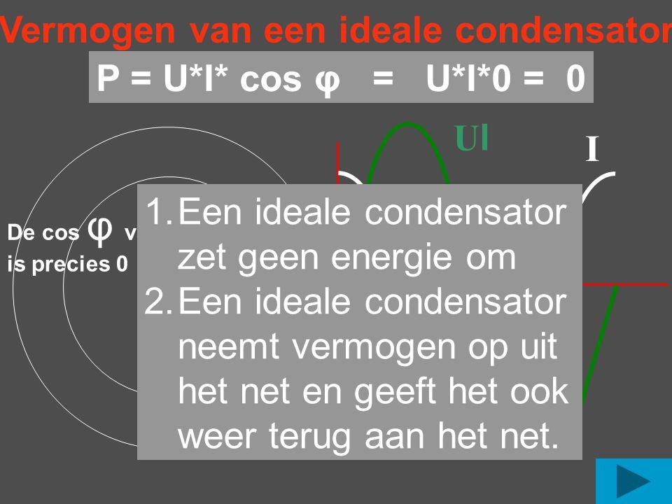 Vermogen van een ideale condensator