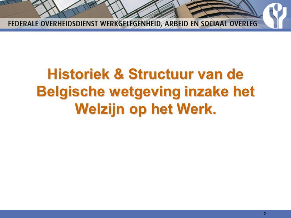 Historiek & Structuur van de Belgische wetgeving inzake het Welzijn op het Werk.