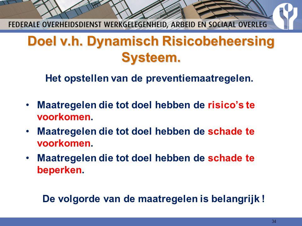 Doel v.h. Dynamisch Risicobeheersing Systeem.