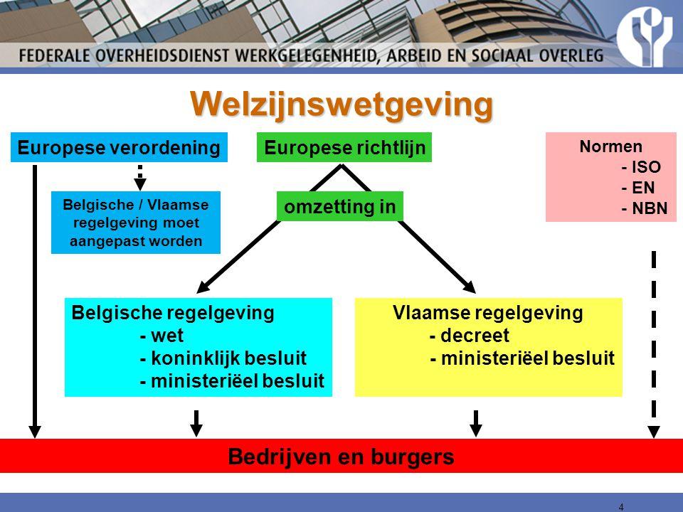 Belgische / Vlaamse regelgeving moet aangepast worden