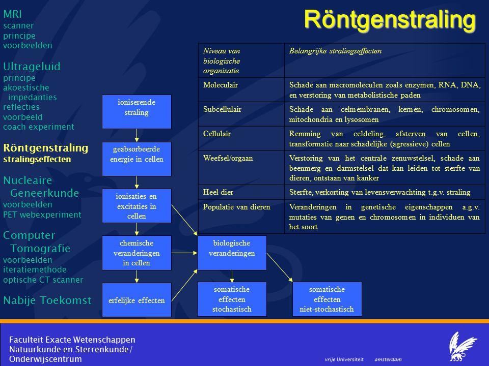 Röntgenstraling MRI Ultrageluid Röntgenstraling Nucleaire Geneerkunde