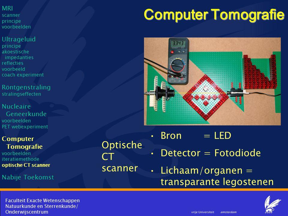 Computer Tomografie Bron = LED Detector = Fotodiode