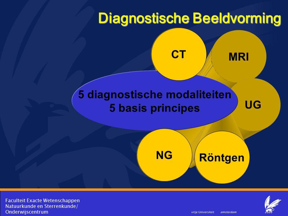 Diagnostische Beeldvorming 5 diagnostische modaliteiten