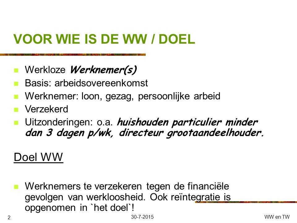 VOOR WIE IS DE WW / DOEL Doel WW Werkloze Werknemer(s)