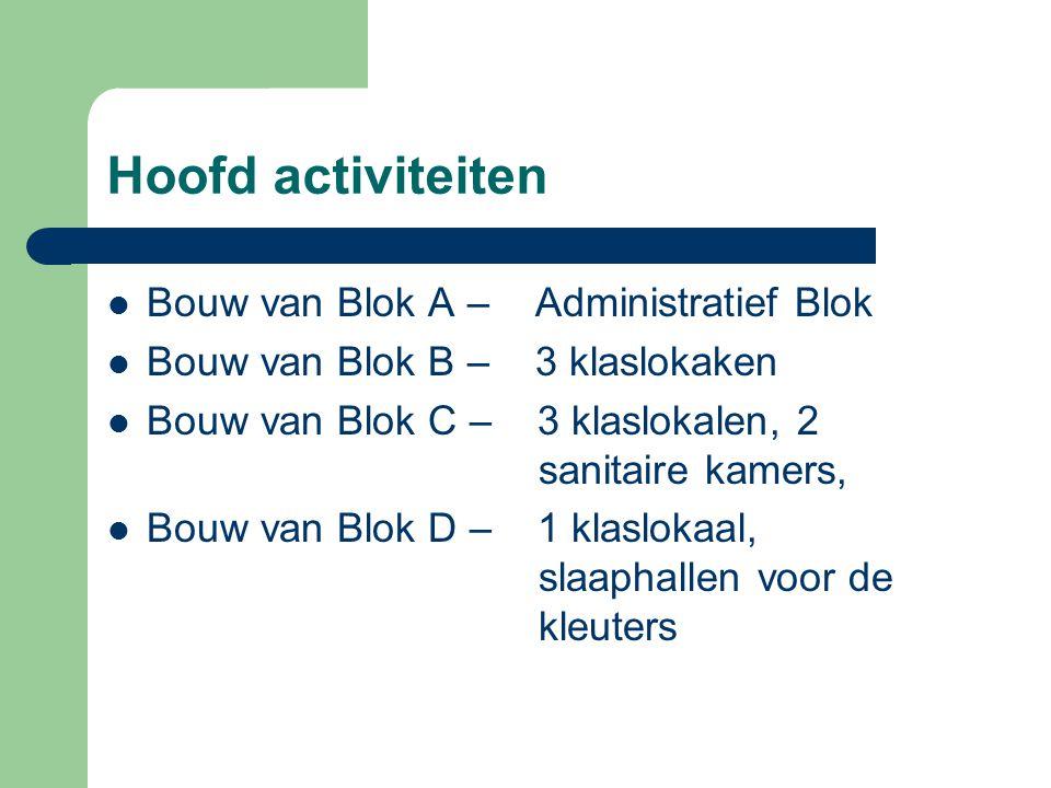 Hoofd activiteiten Bouw van Blok A – Administratief Blok