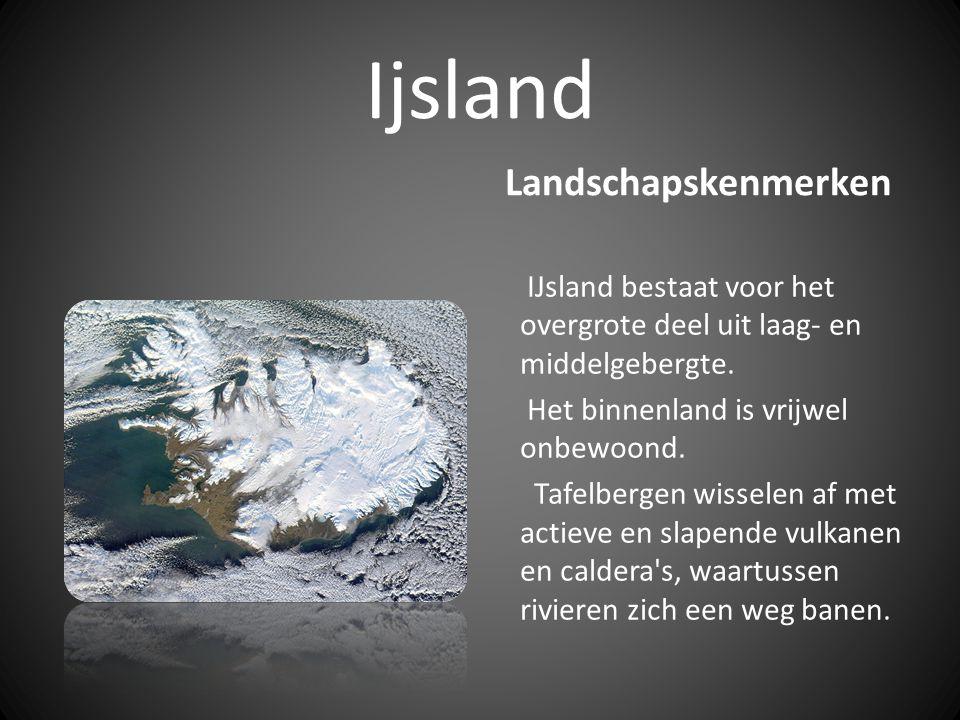 Ijsland Landschapskenmerken