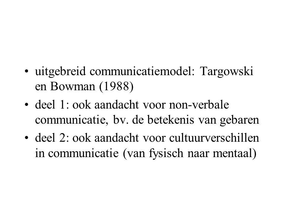 uitgebreid communicatiemodel: Targowski en Bowman (1988)
