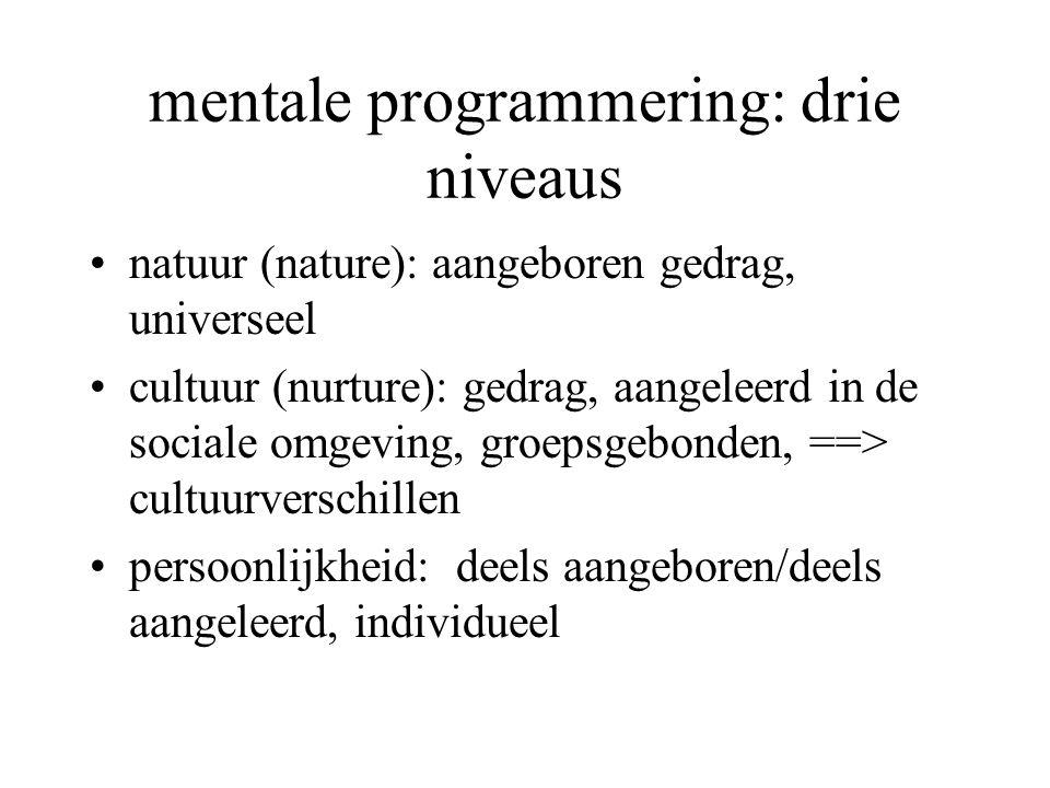mentale programmering: drie niveaus