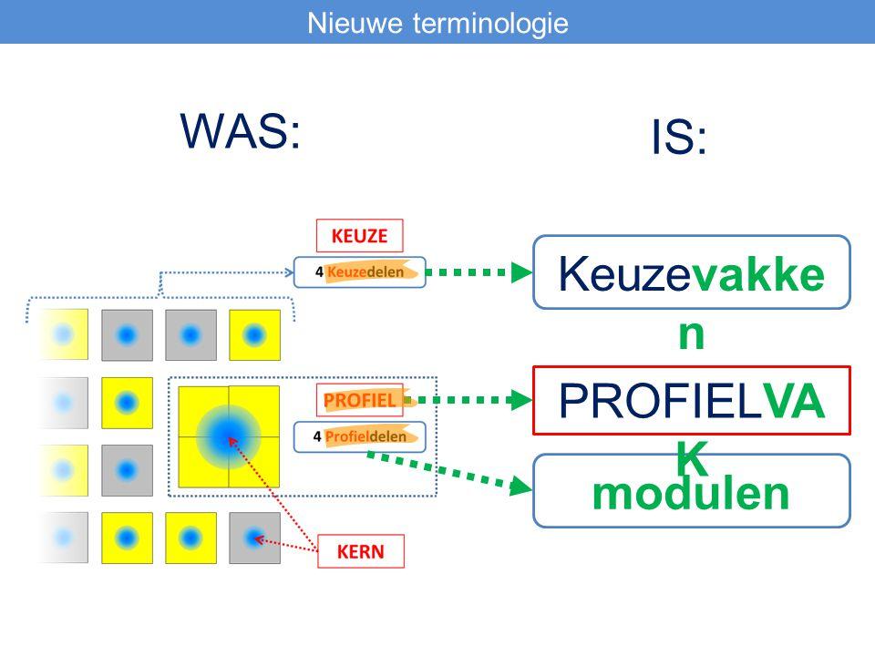 Nieuwe terminologie WAS: IS: Keuzevakken PROFIELVAK modulen
