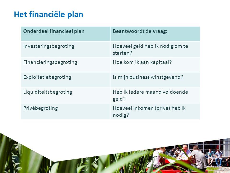 Het financiële plan Onderdeel financieel plan Beantwoordt de vraag: