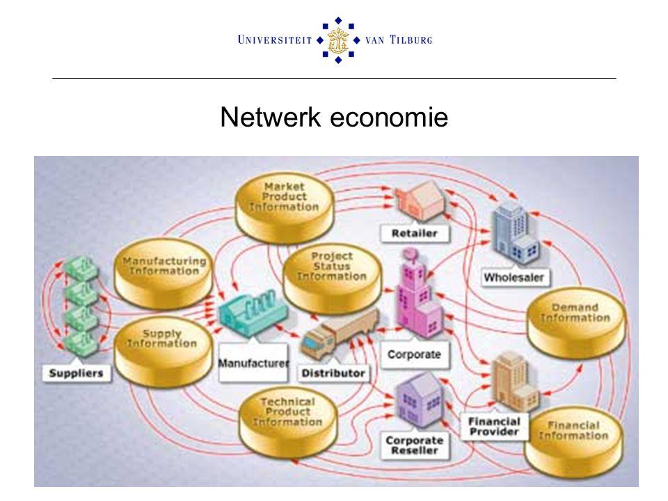 Netwerk economie