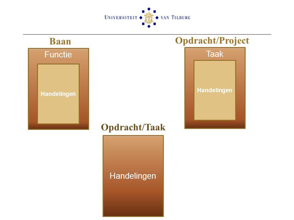 Baan Opdracht/Project Opdracht/Taak