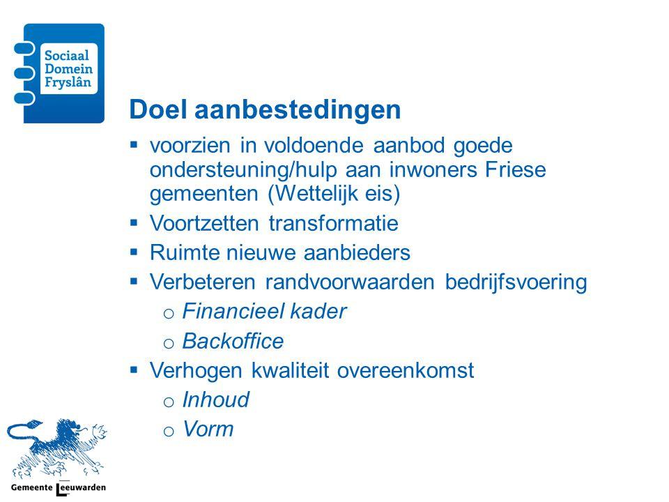 Doel aanbestedingen voorzien in voldoende aanbod goede ondersteuning/hulp aan inwoners Friese gemeenten (Wettelijk eis)