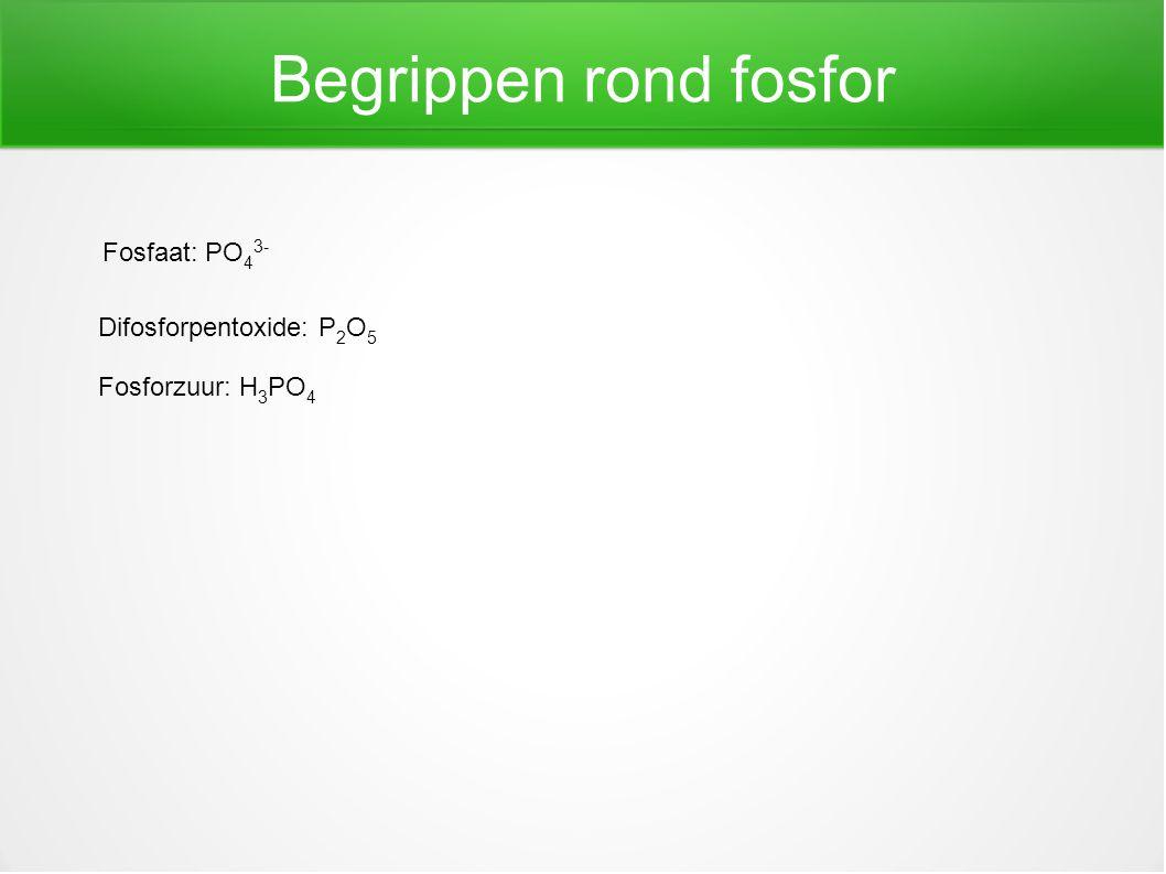 Begrippen rond fosfor Fosfaat: PO43- Difosforpentoxide: P2O5