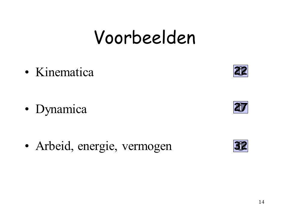 Voorbeelden Kinematica Dynamica Arbeid, energie, vermogen 22 27 32
