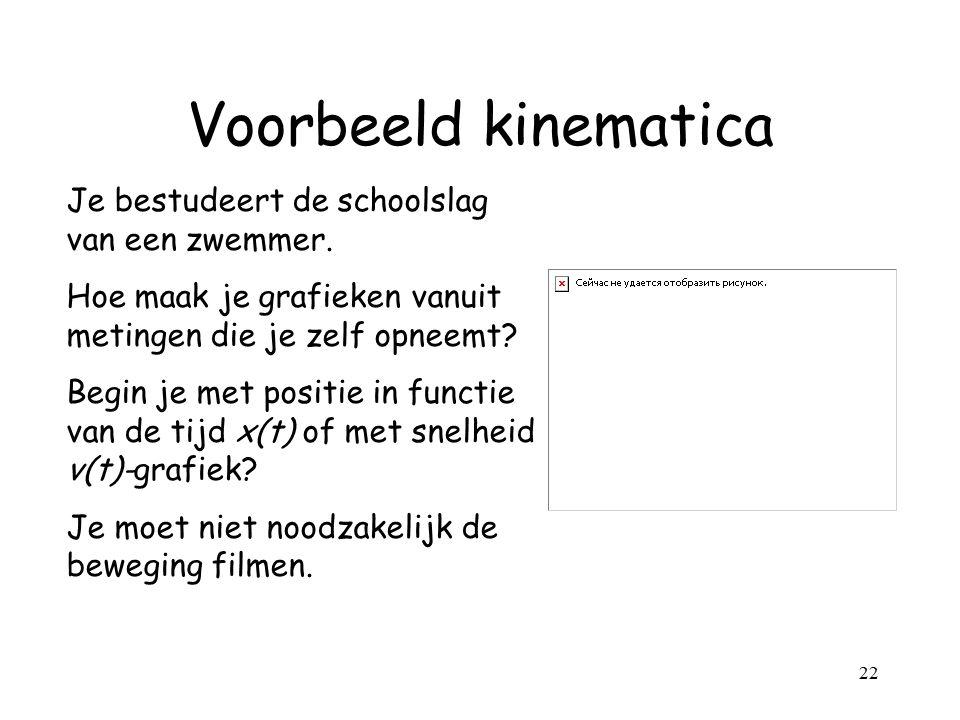 Voorbeeld kinematica Je bestudeert de schoolslag van een zwemmer.