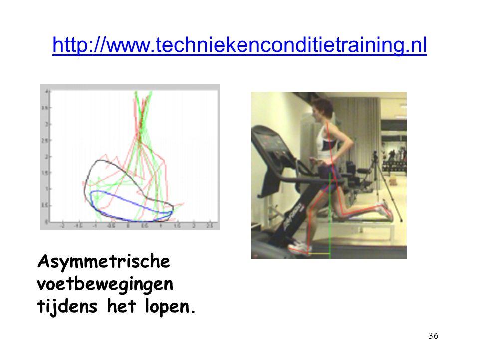 http://www.techniekenconditietraining.nl Asymmetrische voetbewegingen tijdens het lopen.