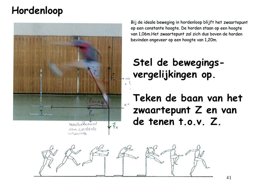 Hordenloop Stel de bewegings-vergelijkingen op.