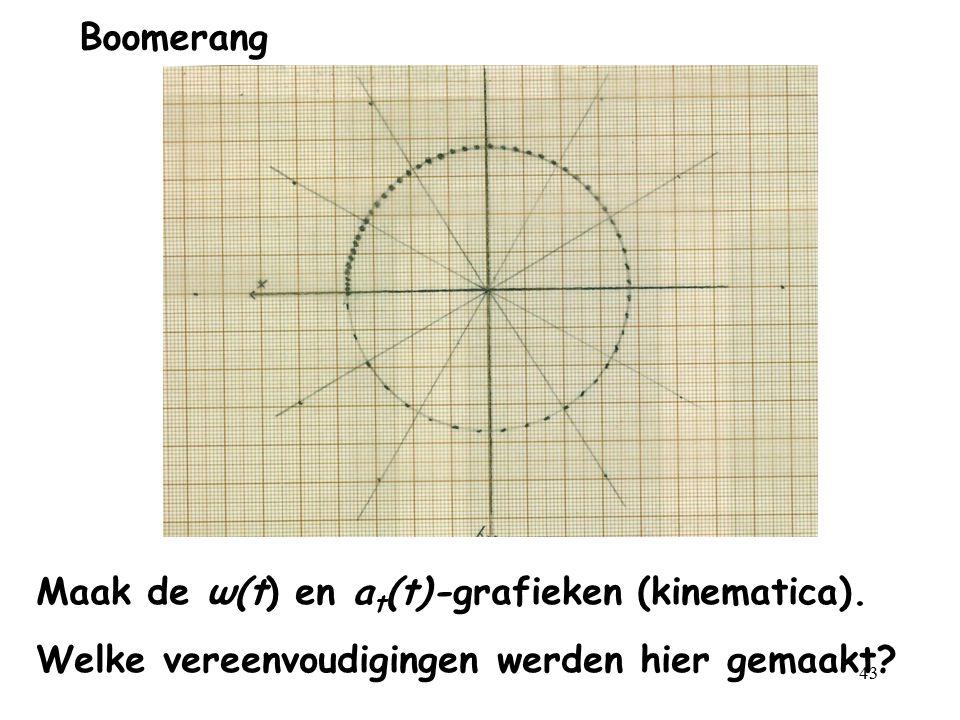 Boomerang Maak de ω(t) en at(t)-grafieken (kinematica).