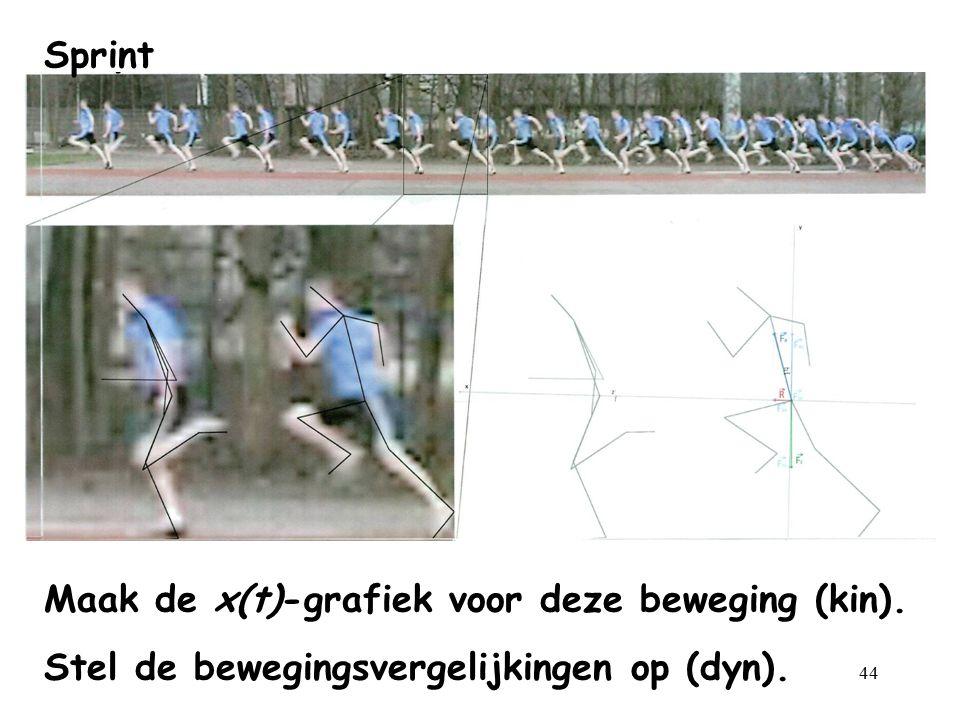 Sprint Maak de x(t)-grafiek voor deze beweging (kin). Stel de bewegingsvergelijkingen op (dyn).