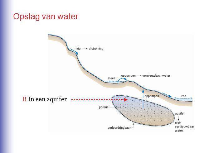 Opslag van water B In een aquifer 8
