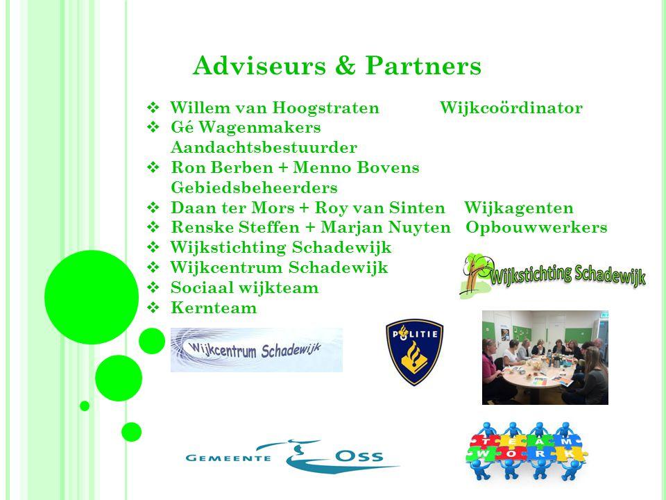 Adviseurs & Partners Willem van Hoogstraten Wijkcoördinator