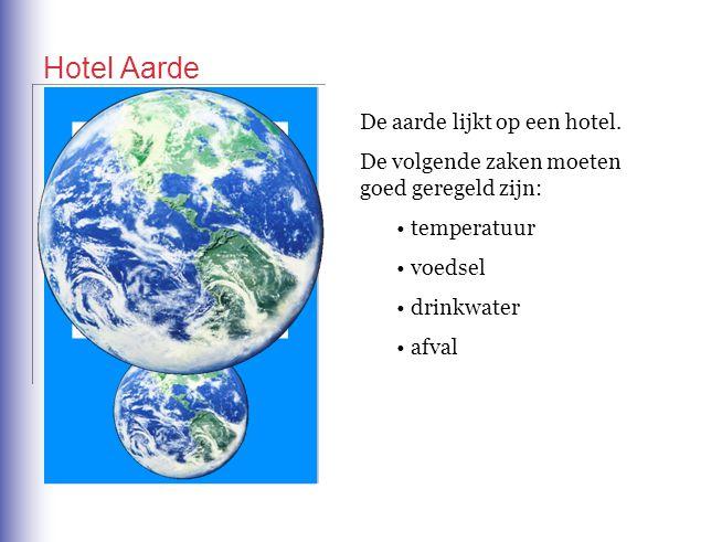 Hotel Aarde De aarde lijkt op een hotel.