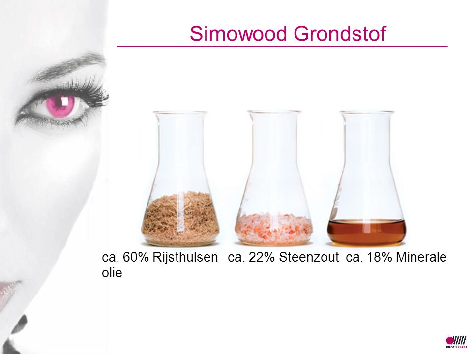 Simowood Grondstof ca. 60% Rijsthulsen ca. 22% Steenzout ca. 18% Minerale olie