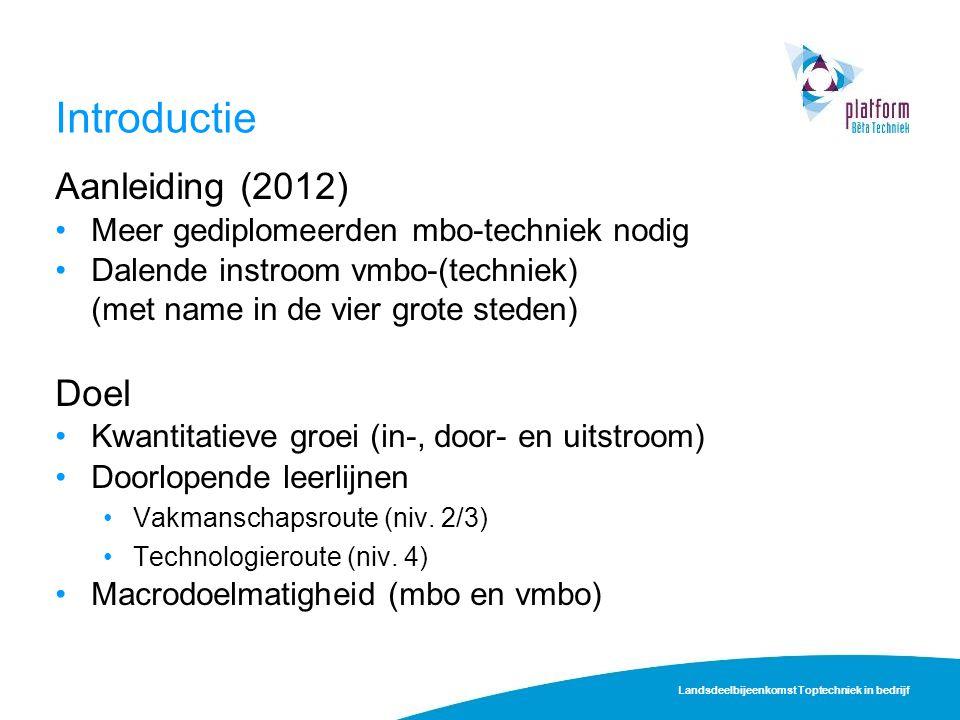Introductie Aanleiding (2012) Doel