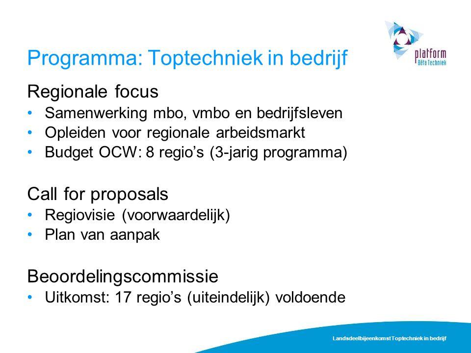 Programma: Toptechniek in bedrijf