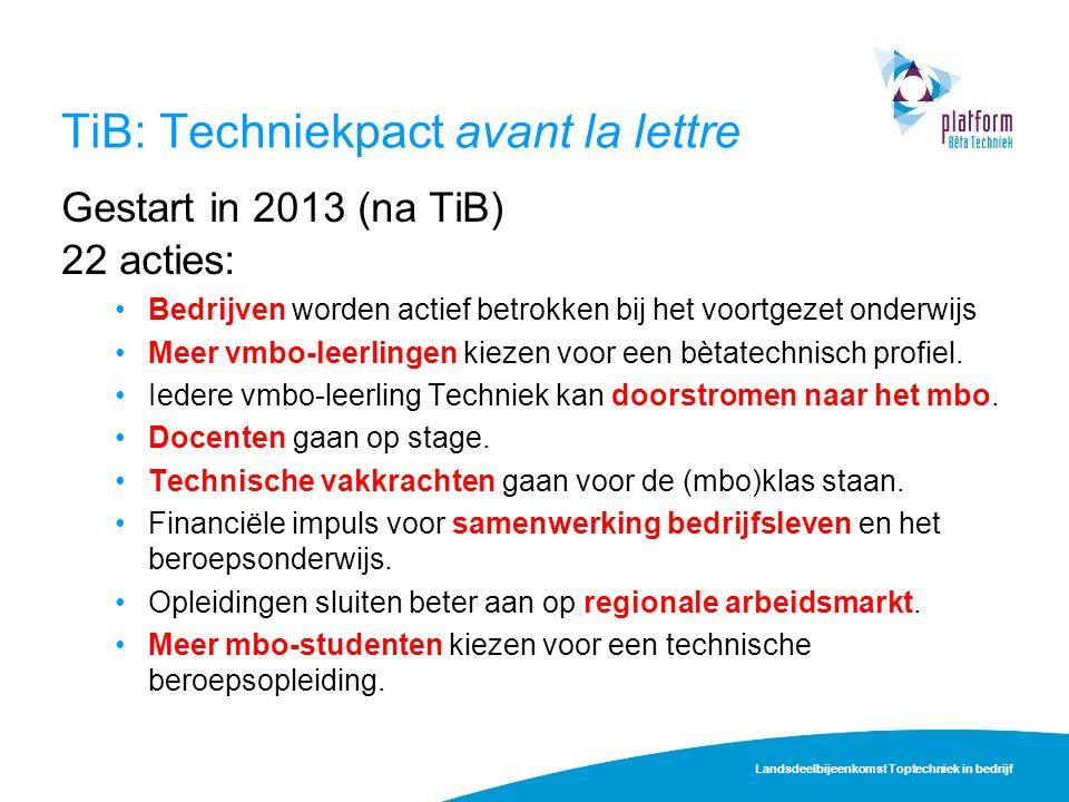 TiB: Techniekpact avant la lettre