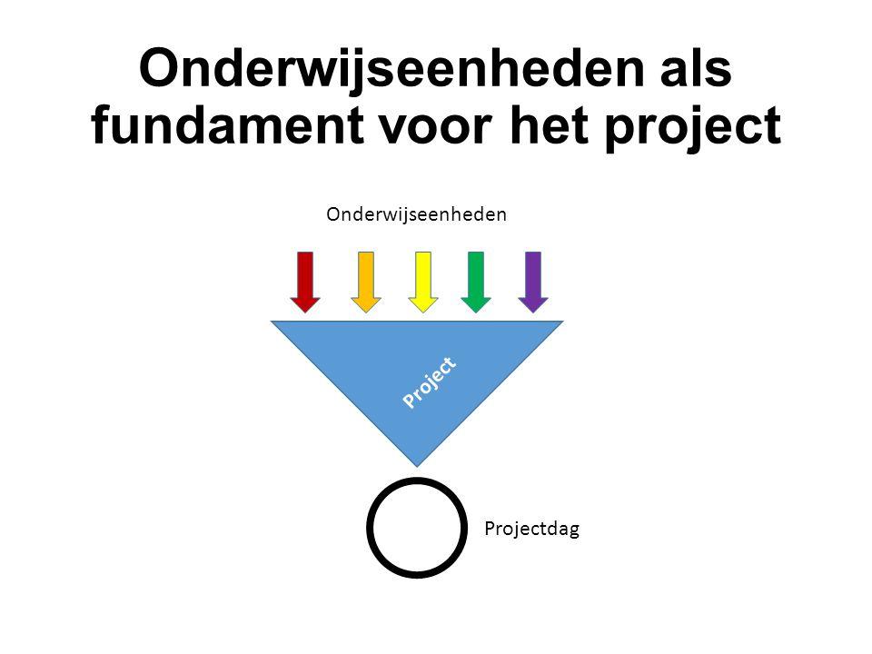 Onderwijseenheden als fundament voor het project