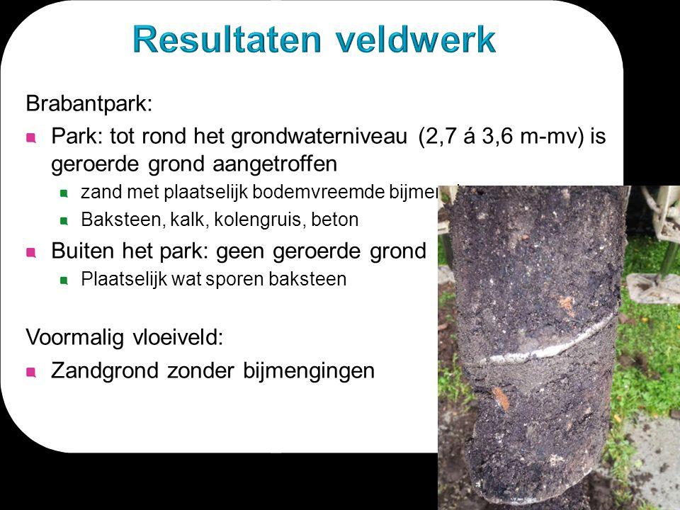 Resultaten veldwerk Brabantpark:
