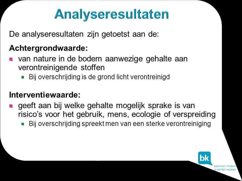 Analyseresultaten De analyseresultaten zijn getoetst aan de: