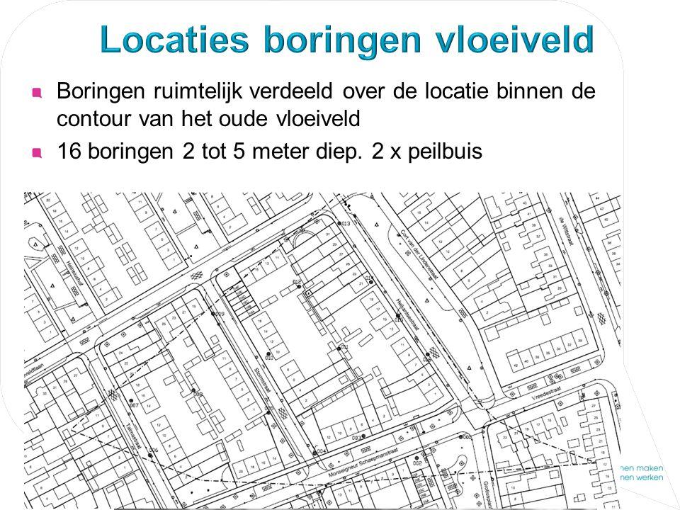 Locaties boringen vloeiveld