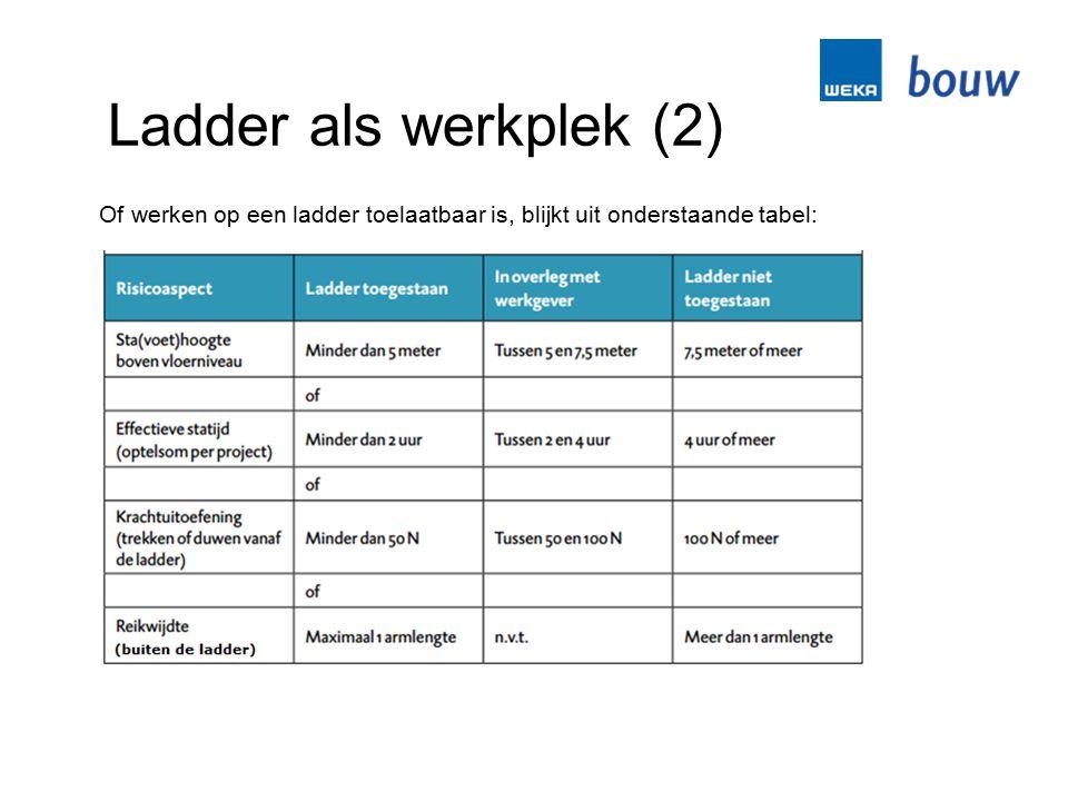 Ladder als werkplek (2) Of werken op een ladder toelaatbaar is, blijkt uit onderstaande tabel:
