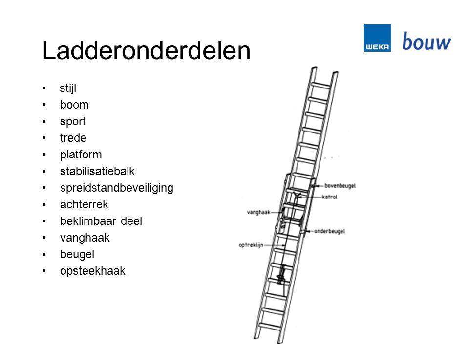 Ladderonderdelen stijl boom sport trede platform stabilisatiebalk