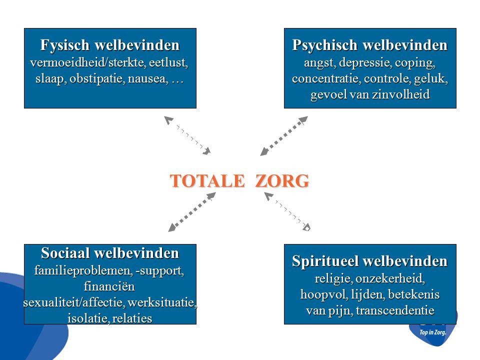 Psychisch welbevinden Spiritueel welbevinden