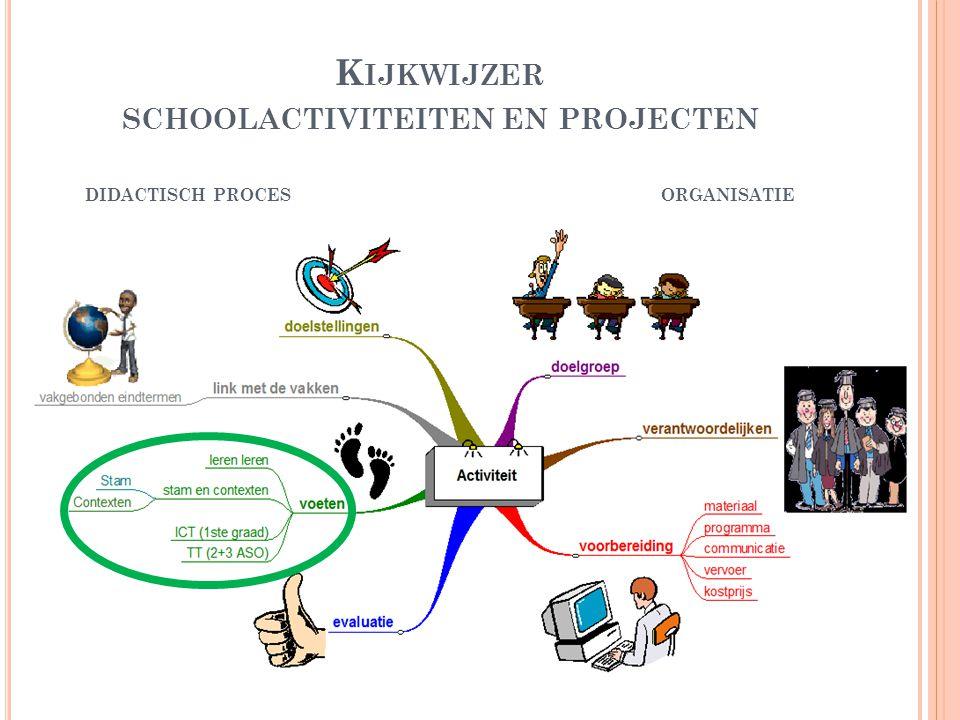 Kijkwijzer schoolactiviteiten en projecten didactisch proces