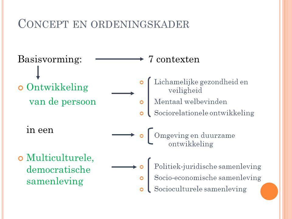 Concept en ordeningskader