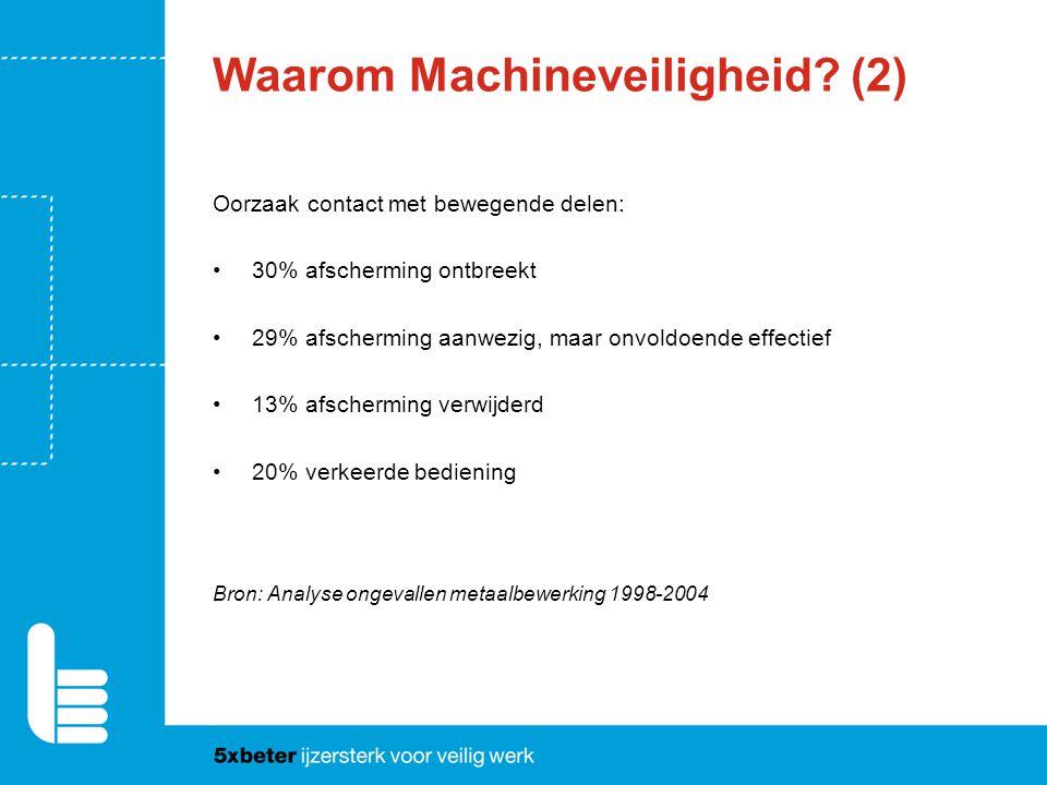 Waarom Machineveiligheid (2)
