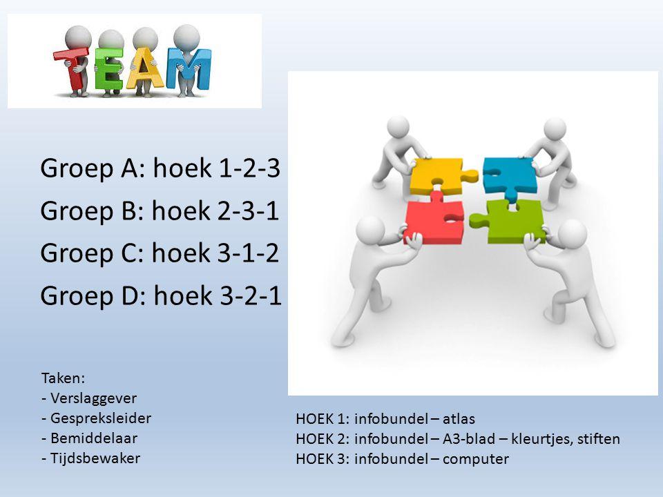 Groep A: hoek 1-2-3 Groep B: hoek 2-3-1 Groep C: hoek 3-1-2