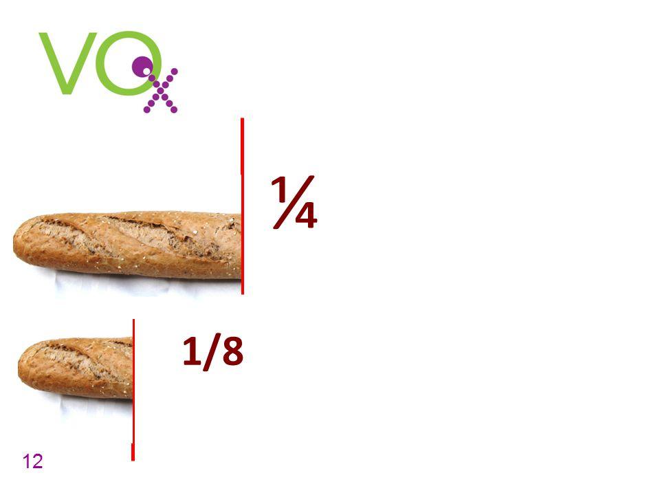 ¼ Sta nog eens stil bij hoeveel van die 1/4 stokbroden er in een hele stokbrood zitten en hoeveel 1/8 sten er in een stokbrood zitten.