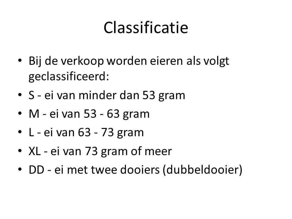 Classificatie Bij de verkoop worden eieren als volgt geclassificeerd: