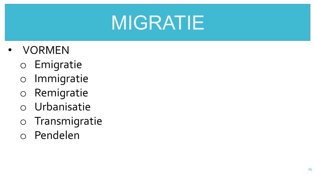 MIGRATIE VORMEN Emigratie Immigratie Remigratie Urbanisatie