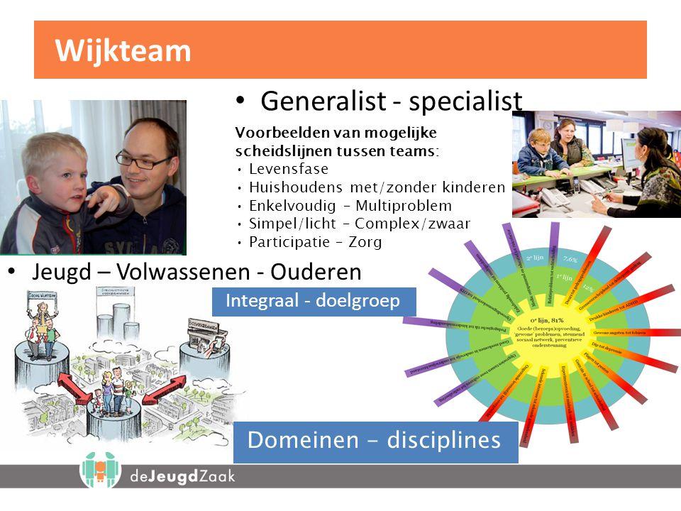 Wijkteam Generalist - specialist Jeugd – Volwassenen - Ouderen