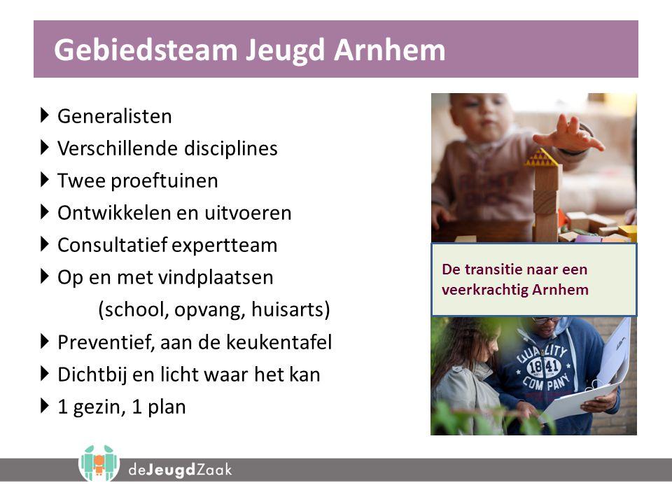 Gebiedsteam Jeugd Arnhem