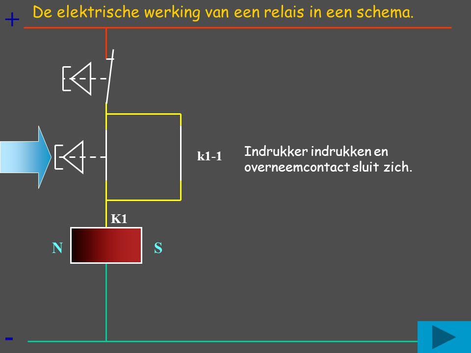 + - De elektrische werking van een relais in een schema. N S