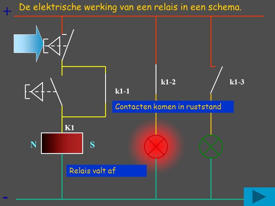 + - De elektrische werking van een relais in een schema. N S k1-2 k1-3